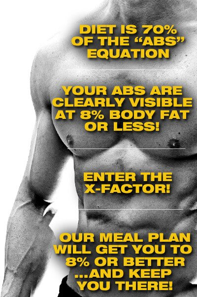 athlean xx factor meal plan pdf