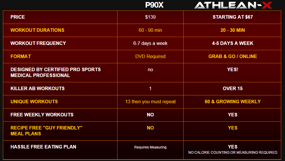 athlean x program pdf - Olala.propx.co