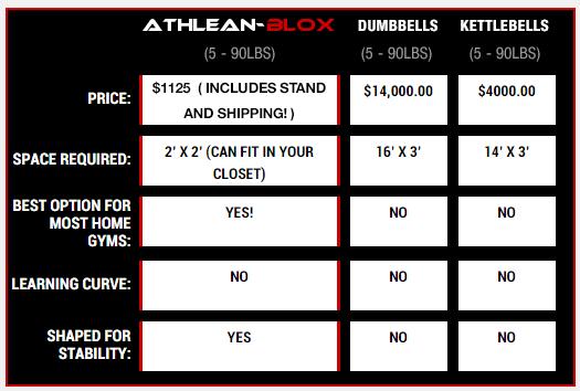 athlean x mass size pdf