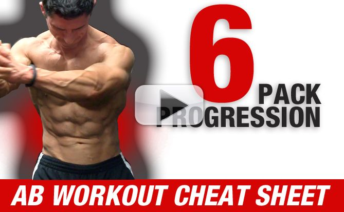 6 Pack Cheat Sheet – (Which Ab Exercises and When to do Them!)