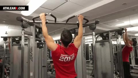 bad form on the pullup