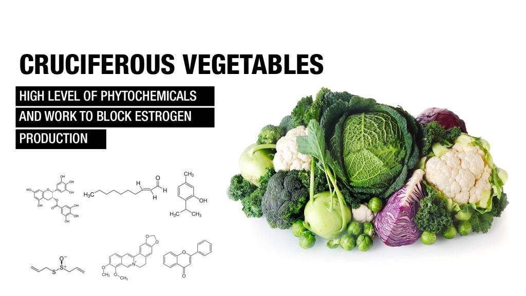 cruciferous vegetables fat loss