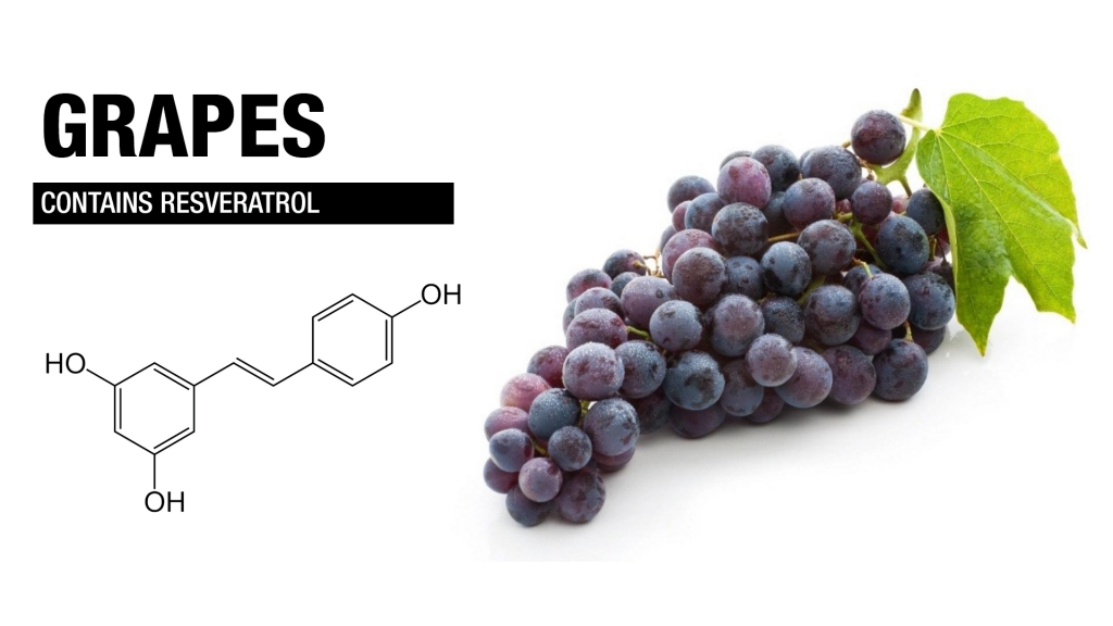 grapes for fat loss