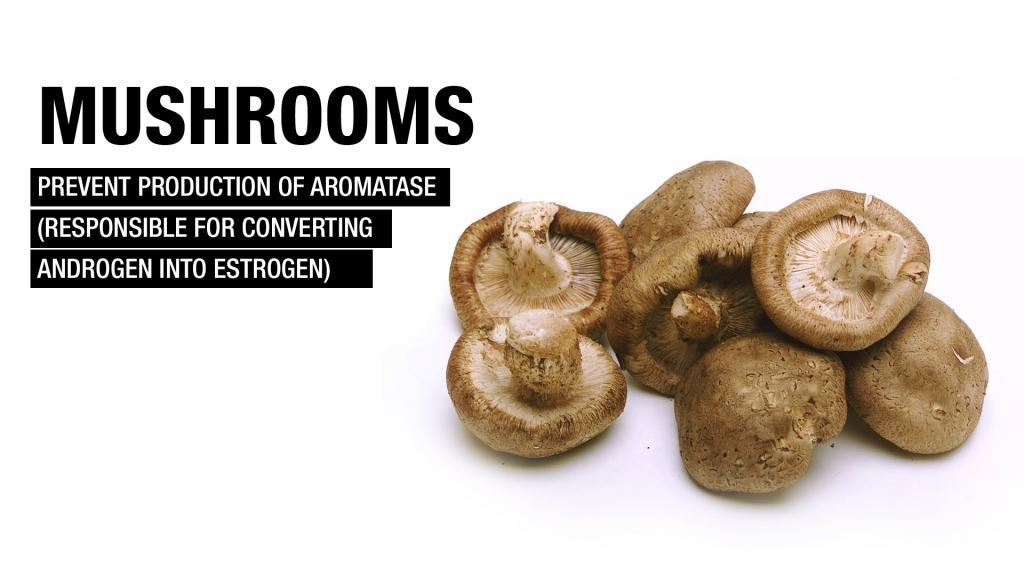 mushrooms fat loss