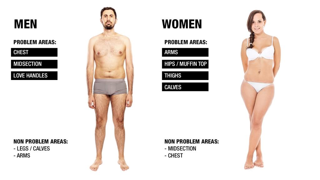 how to lose fat men vs women