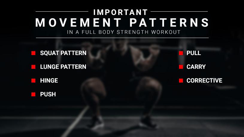 important full body movement patterns