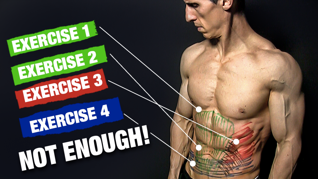 The PERFECT Abs Workout