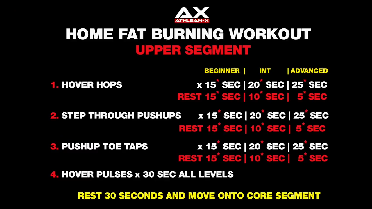 fat burning workout upper body