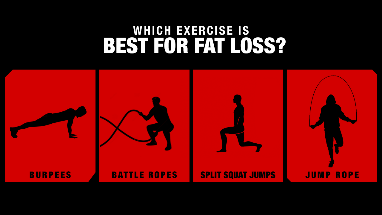 best exercise for fat loss